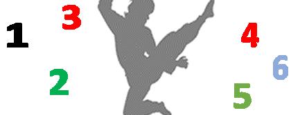 Notenfighter - Akademie für Nachhilfe, Weiterbildung und Ausbildung